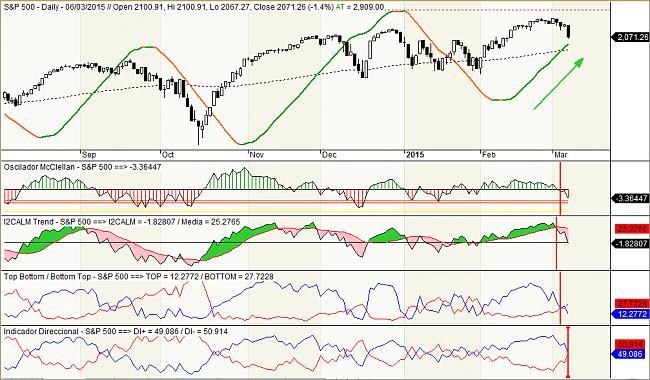 Situación de mercados-.jpg