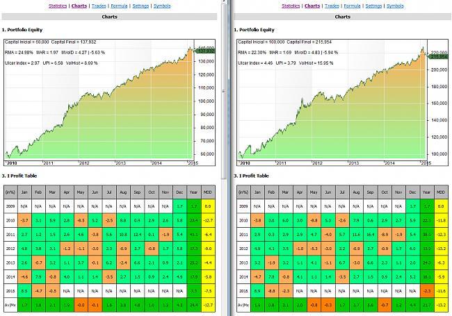 Sistemas Automáticos de inversión-iaemar-con-o-sin-stop.jpg