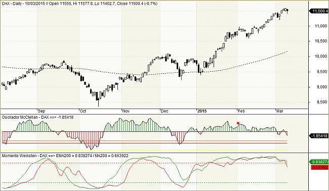 Situación de mercados-ale.jpg