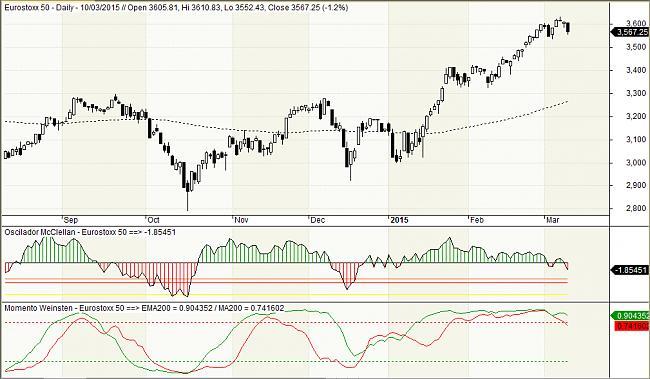 Situación de mercados-eur.jpg
