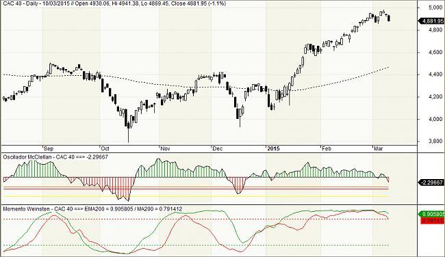Situación de mercados-fr.jpg