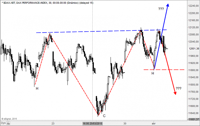 Situación de mercados-dax.png