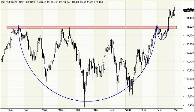 Situación de mercados-ibex.jpg
