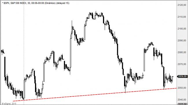 Situación de mercados-sp.png
