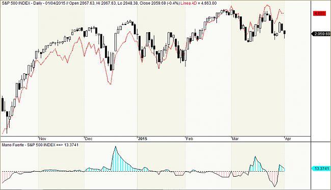 Situación de mercados-spad.jpg