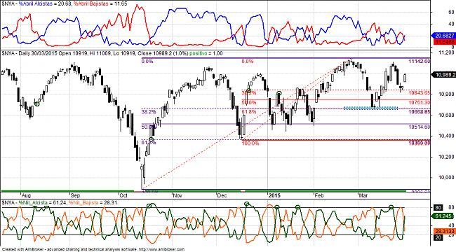 Situación de mercados-mercado.jpg