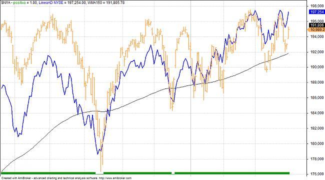 Situación de mercados-ampli.jpg