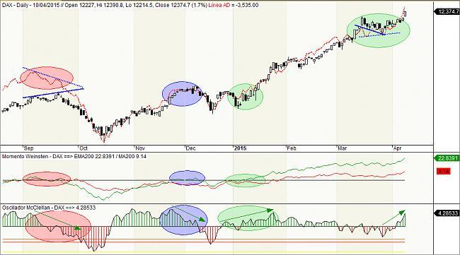 Situación de mercados-dax.jpg