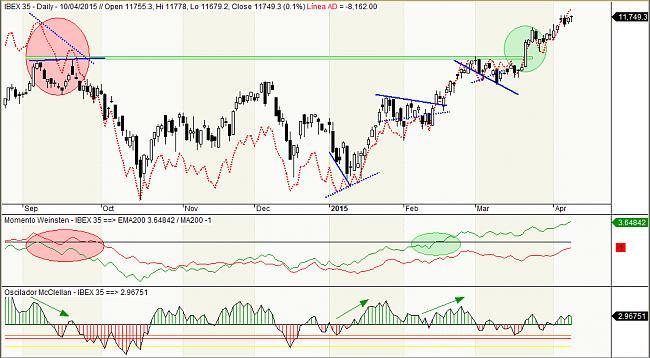 Situación de mercados-ampibex.jpg
