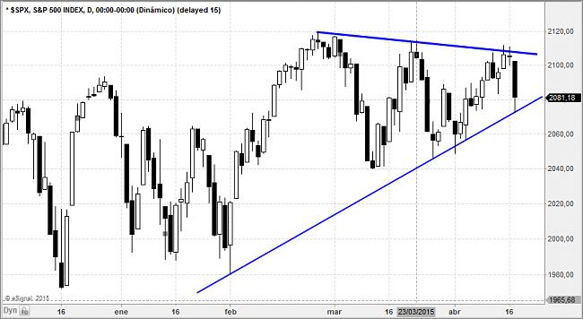 Situación de mercados-spx.png