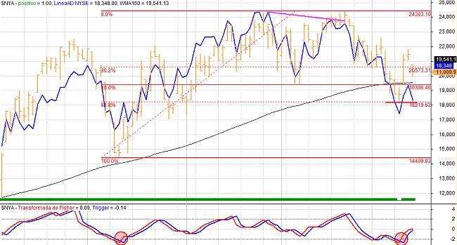 Situación de mercados-amplit.jpg