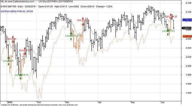 Situación de mercados-mersi.jpg