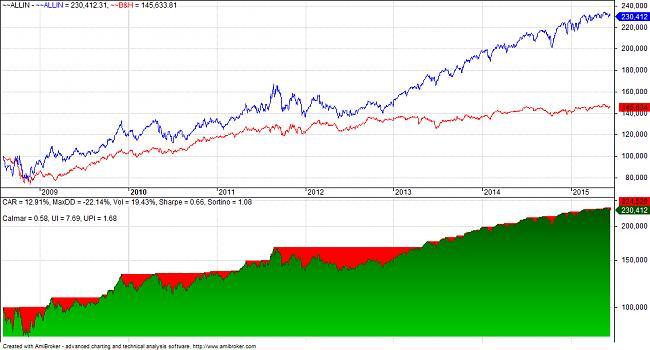 Sistemas Automáticos de inversión-dos.jpg