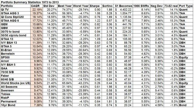 Sistemas Automáticos de inversión-stats.jpg