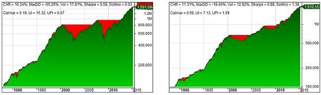 Sistemas Automáticos de inversión-4.jpg