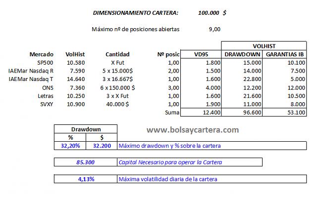 Sistema automáticos 2016 de Ramset-cartera-2016-dimensionamiento3.png