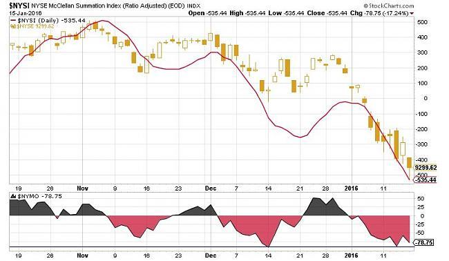 Situación de mercados-captura.jpg