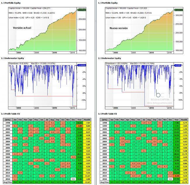 Sistema automáticos 2016 de Ramset-sistema-ibs-amplitud-equity.jpg