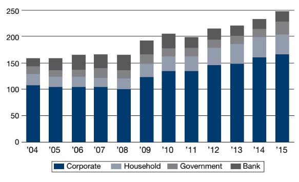 Situación económica mundial y otras cosas-j1.png