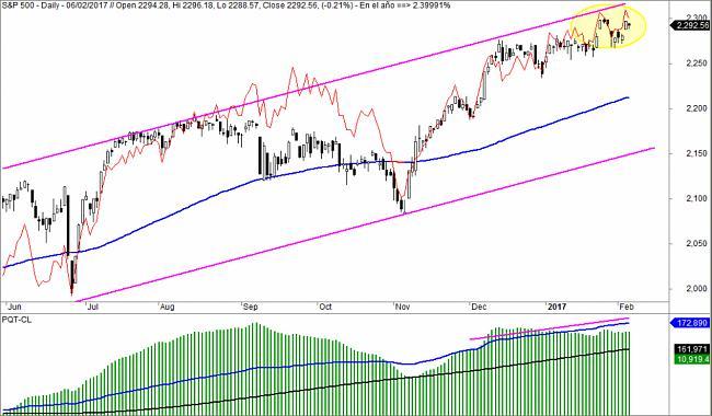 Market Timing-sp500-ad-1024x598.jpg