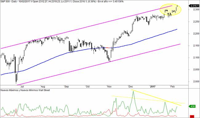 Market Timing-hilo-1024x603.jpg