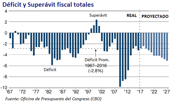 Situación económica mundial y otras cosas-1.deficit.png