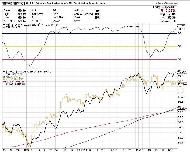 Market Timing-captura.jpg