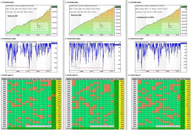 Sistemas Automáticos de inversión-sistemas-de-acciones.jpg