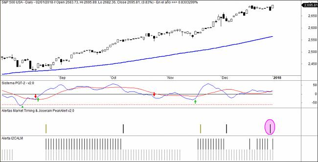 Market Timing-sistemas-1024x521.jpg