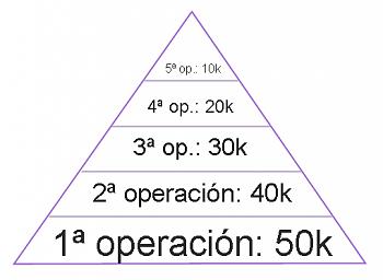 ESCUELA DE ANÁLISIS TÉCNICO. by Frantrade.-chp3-capc03-3.png