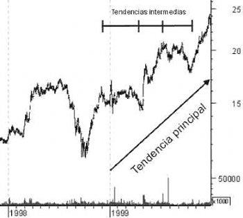 ESCUELA DE ANÁLISIS TÉCNICO. by Frantrade.-tmp18b-5.jpg