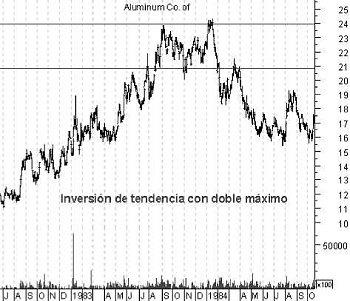 ESCUELA DE ANÁLISIS TÉCNICO. by Frantrade.-tmp18b-34.jpg