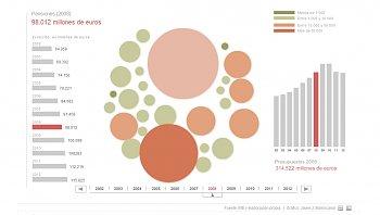 Las pensiones en España son insostenibles-pensiones.jpg