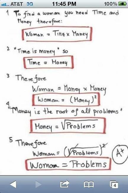 La ecuación de las mujeres-womanmmmm.jpg