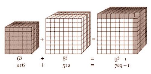 Matemáticos Famosos-defermat1.jpg