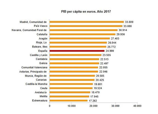 Los españoles ya somos más ricos que antes de la crisis-ppcap2.jpg