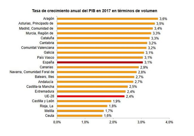 Los españoles ya somos más ricos que antes de la crisis-ppcap3.jpg
