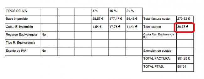 Los españoles ya somos más ricos que antes de la crisis-super.png