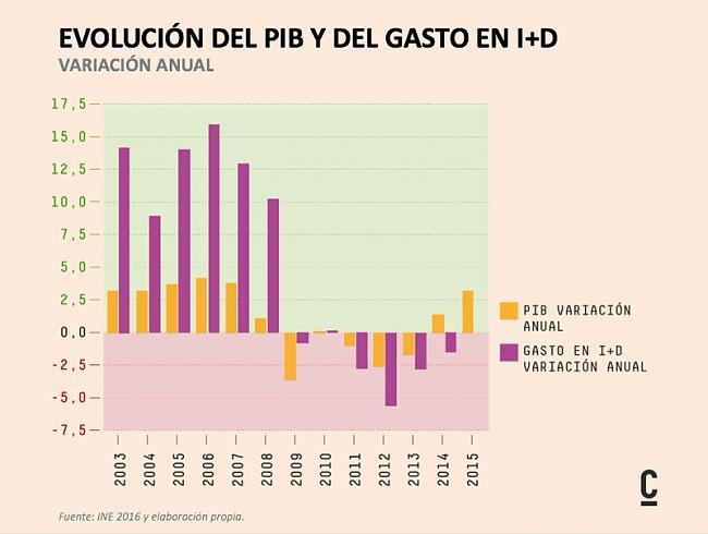 Los españoles ya somos más ricos que antes de la crisis-imd.jpg