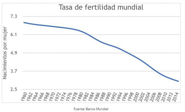 ¿por qué los europeos no quieren tener hijos?-fertilidad01.jpg