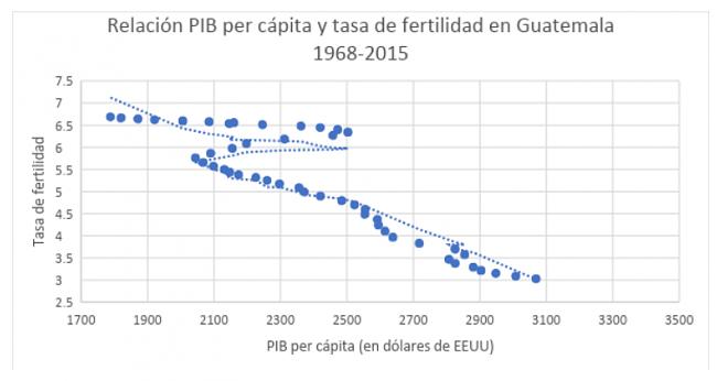 ¿por qué los europeos no quieren tener hijos?-fertilidad04.png