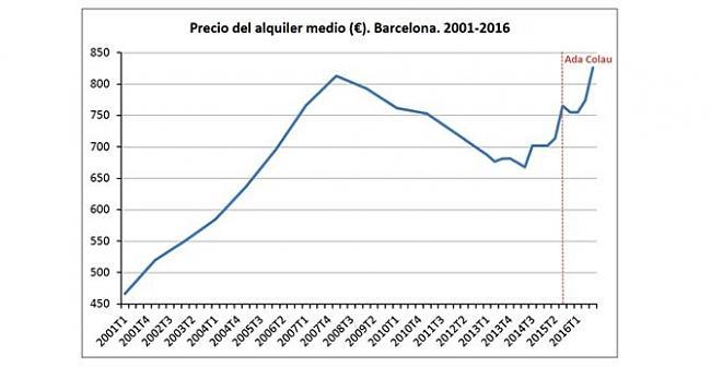Burbuja Inmobiliaria 2018-barcelona.jpg