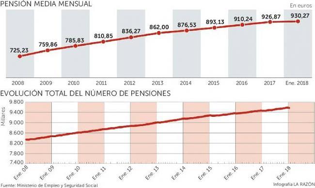 España no va a pagar la Deuda pública y hará DEFAULT-pensiones.jpg