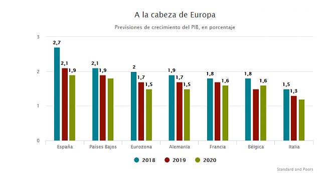 España no va a pagar la Deuda pública y hará DEFAULT-previsiones......png