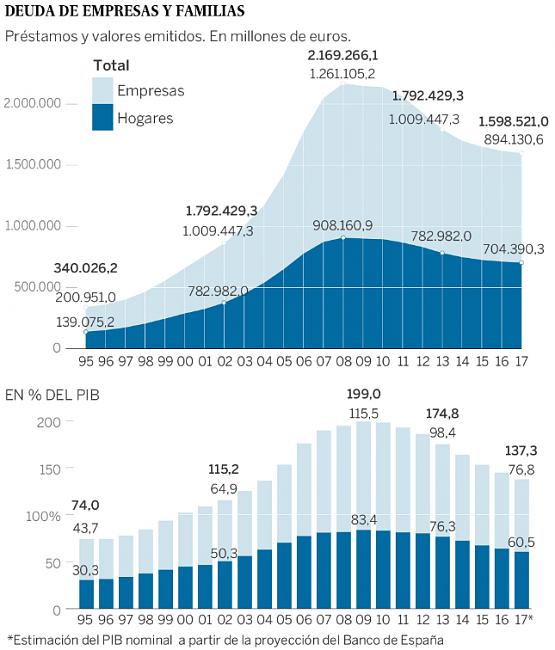 España no va a pagar la Deuda pública y hará DEFAULT-deudaprivada.png