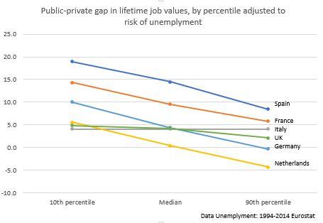 Los trabajadores públicos perciben un 63% más en comparación con los asalariados del-capture3.jpg
