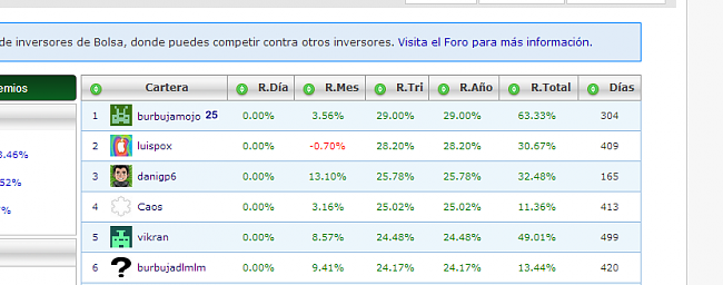 Burbujamojo ha ganado el IPAD mini del primer trimestre 2013-burbujamojo.png