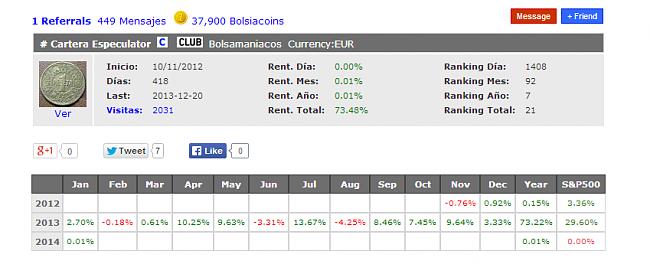 Ganador año 2014. Especulador-rentes.png