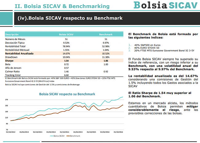 Startup Bolsia Tech-benchmark.png