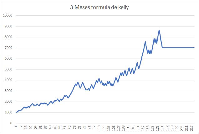 Navaja de Ockham-formula_kelly.png